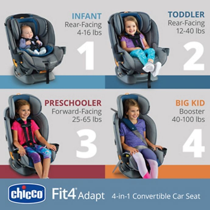 Chicco Fit4 Adapt 4-in-1 Convertible Car Seat Review