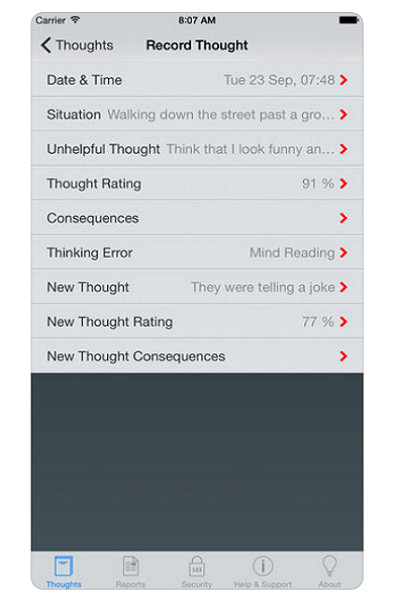 Thought Diary Pro To Change Your Thinking