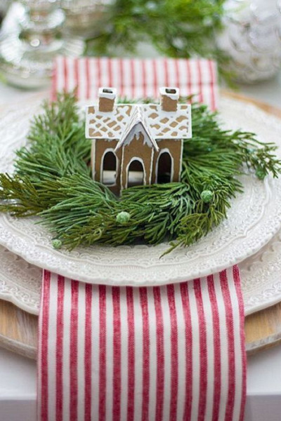 Gingerbread House Plate Decor